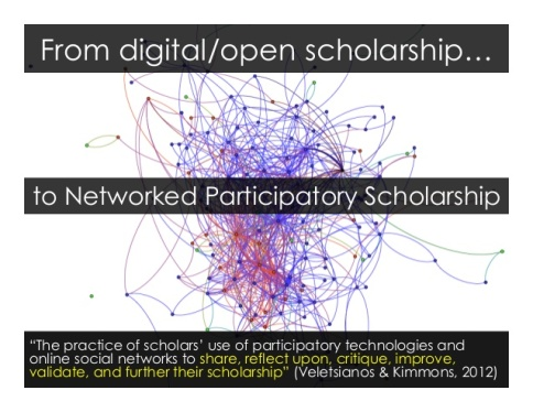 open-scholarship-social-media-participation-and-online-networks-9-638